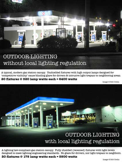 comparison of innefective ligting and effective lighting